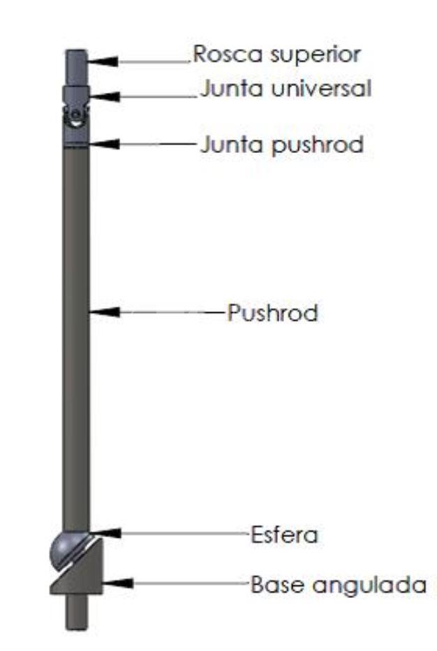dispositivos_intervertebrais_estatico_e_dinamico_03